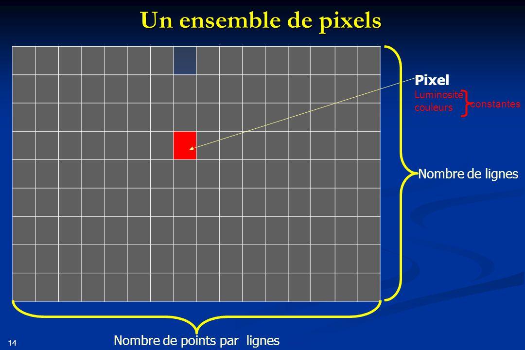 15 Caractérisation d'un pixel Un pixel peut être Un pixel peut être Carré Carré Rectangulaire Rectangulaire Représenté par un nombre (image en N&B) Représenté par un nombre (image en N&B) De 8bits (256 nuances – le plus fréquemment) De 8bits (256 nuances – le plus fréquemment) De 10 bits (1024 nuances) De 10 bits (1024 nuances) Représenté par 3 nombres (image en couleur) Représenté par 3 nombres (image en couleur) Intensité du rouge (R) Intensité du rouge (R) Intensité du vert (G) Intensité du vert (G) Intensité du bleu (B) Intensité du bleu (B)