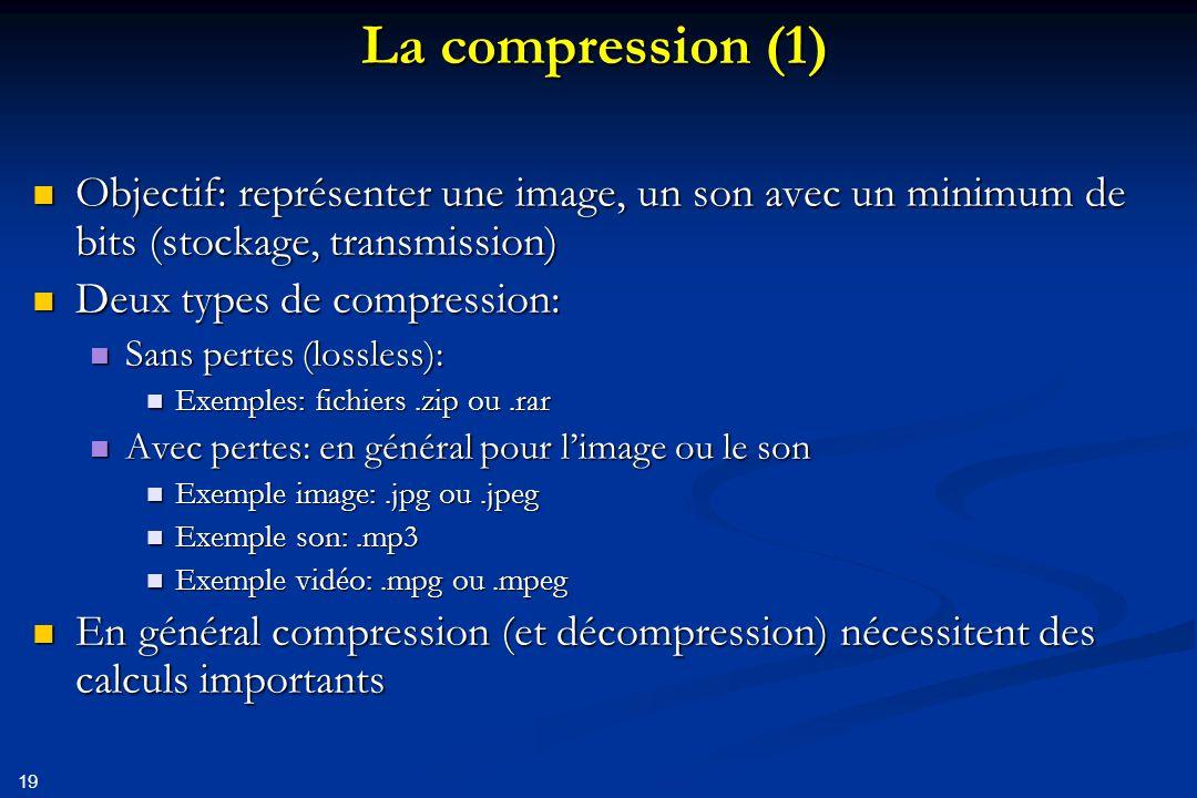 20 La compression spatiale (image) On ne parlera que de la compression JPEG, la plus répandue On ne parlera que de la compression JPEG, la plus répandue Terme exact: ISO/IEC IS 10918-1 | ITU-T Recommendation T.81 (1991) Terme exact: ISO/IEC IS 10918-1 | ITU-T Recommendation T.81 (1991) Principe: Principe: