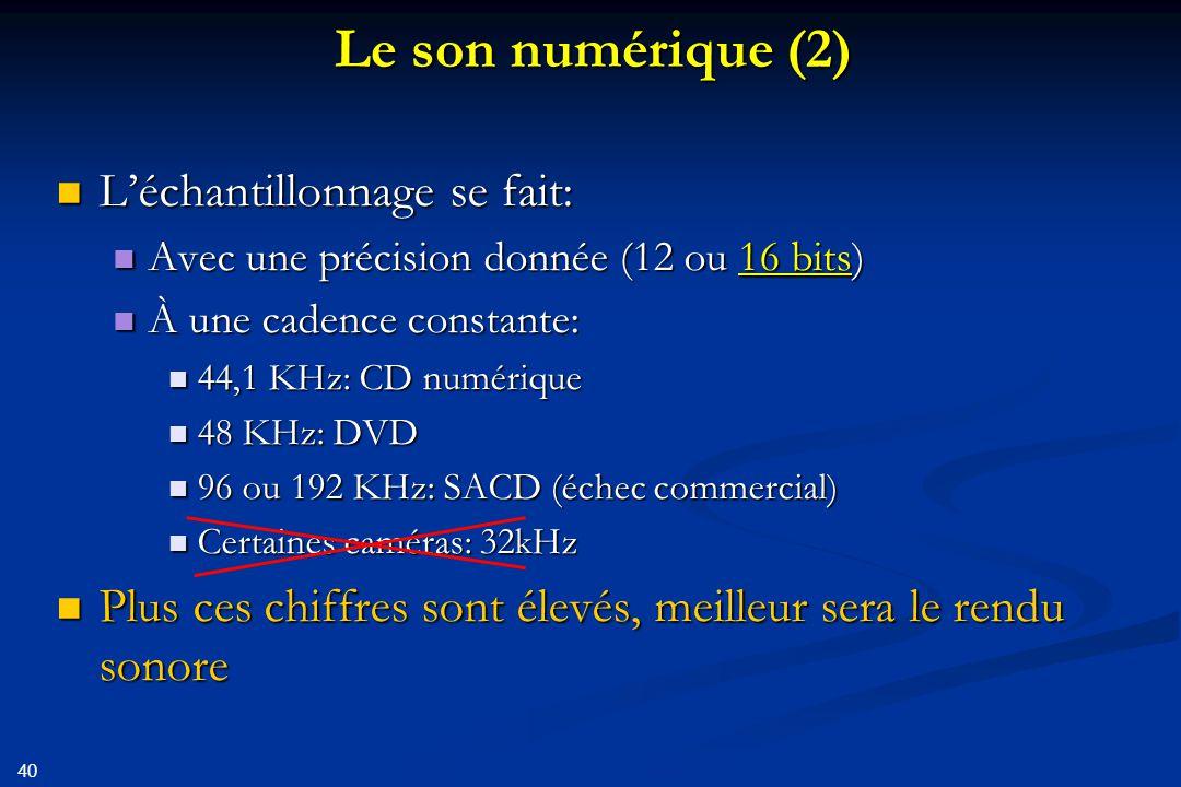 41 Transmission du son numérique Transmission de chaque échantillon: Transmission de chaque échantillon: PCM ou fichier.wav PCM ou fichier.wav Transmission sans perte (lossles) Transmission sans perte (lossles) Le son peut aussi être compressé: Le son peut aussi être compressé:.mp3.mp3.wma (propriété de Micrososoft).wma (propriété de Micrososoft).ogg (vorbis) format libre.ogg (vorbis) format libre Le taux de compression peut être variable (souvent de l'ordre de 10) Le taux de compression peut être variable (souvent de l'ordre de 10)