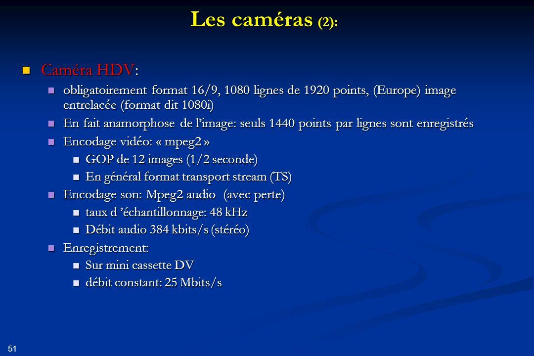 52 Exemple HDV Général ID : FF Nom complet : E:\Noel_Nancy_08\films\Clip 001.m2t Format : MPEG-TS Taille du fichier : 32,9 Mio Durée : 10s 680ms Heure de début : UTC 2008-12-07 17:49:17 Débit global moyen : 25,8 Mb/s Débit global maximum : 33,0 Mb/s Date d encodage : UTC 2008-12-07 17:49:17 Vidéo ID : 2064 (0x810) ID de menu : 100 (0x64) Format : MPEG Video Version du format : Version 2 Profil du format : Main@High 1440 Paramètres du format, BVOP : Oui Paramètres du format, Matrice : Par défaut Paramètres du format, GOP : M=3, N=12 Durée : 10s 440ms Type de débit : Constant Débit : 25,0 Mb/s Largeur : 1 440 pixels Hauteur : 1 080 pixels Format à l écran : 16/9 Images par seconde : 25,000 Im/s Norme : Component Espace de couleurs : YUV Sous-échantillonnage de la chroma : 4:2:0 Profondeur des couleurs : 8 bits Type d image : Entrelacé Ordre des images : Ligne du haut d abord Bits/(Pixel*Image) : 0.643 Taille du flux : 30,0 Mio (91%) Audio ID : 2068 (0x814) ID de menu : 100 (0x64) Format : MPEG Audio Version du format : Version 1 Profil du format : Layer 2 Durée : 10s 296ms Type de débit : Constant Débit : 384 Kbps Canaux : 2 canaux Echantillonnage : 48,0 KHz Délai par rapport Vidéo : -80ms Taille du flux : 483 Kio (1%)