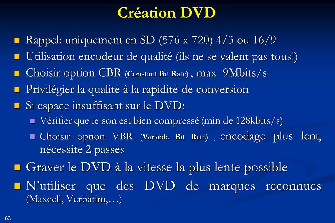 64 Diffusion en HD Codec à privilégier: H264 (TNT HD  pérennité) Codec à privilégier: H264 (TNT HD  pérennité) Gravure Blue Ray: ????????.