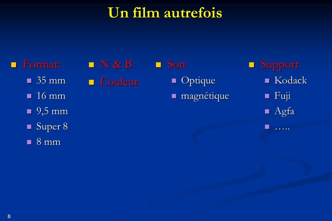 9 Caractéristiques d'un film vidéo