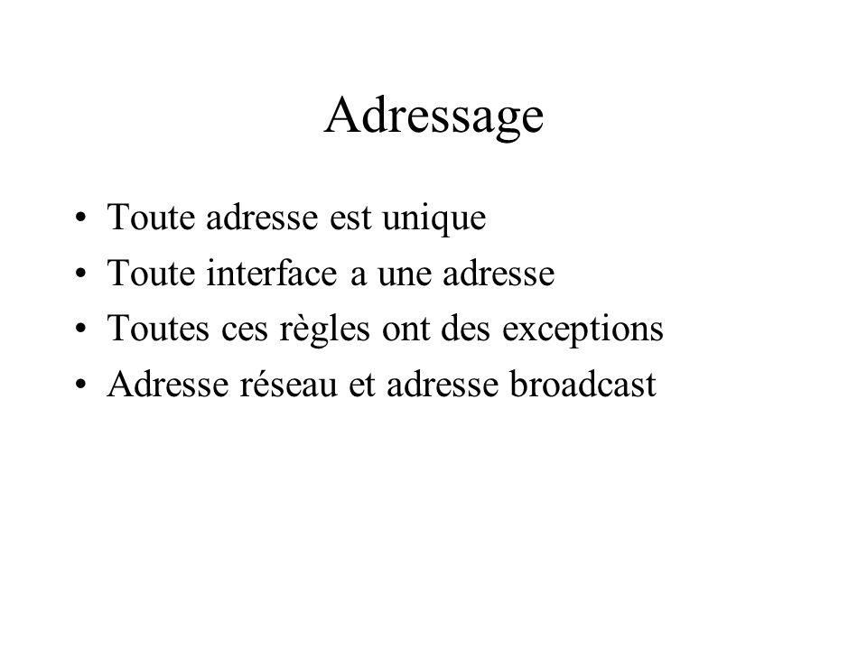 Adressage Toute adresse est unique Toute interface a une adresse Toutes ces règles ont des exceptions Adresse réseau et adresse broadcast