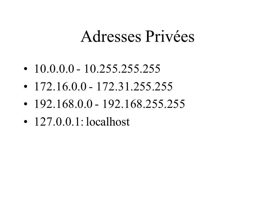 Adresses Privées 10.0.0.0 - 10.255.255.255 172.16.0.0 - 172.31.255.255 192.168.0.0 - 192.168.255.255 127.0.0.1: localhost