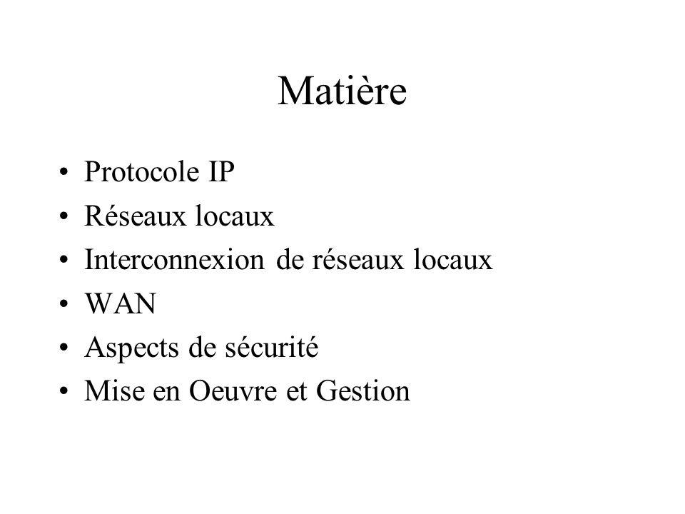 Matière Protocole IP Réseaux locaux Interconnexion de réseaux locaux WAN Aspects de sécurité Mise en Oeuvre et Gestion