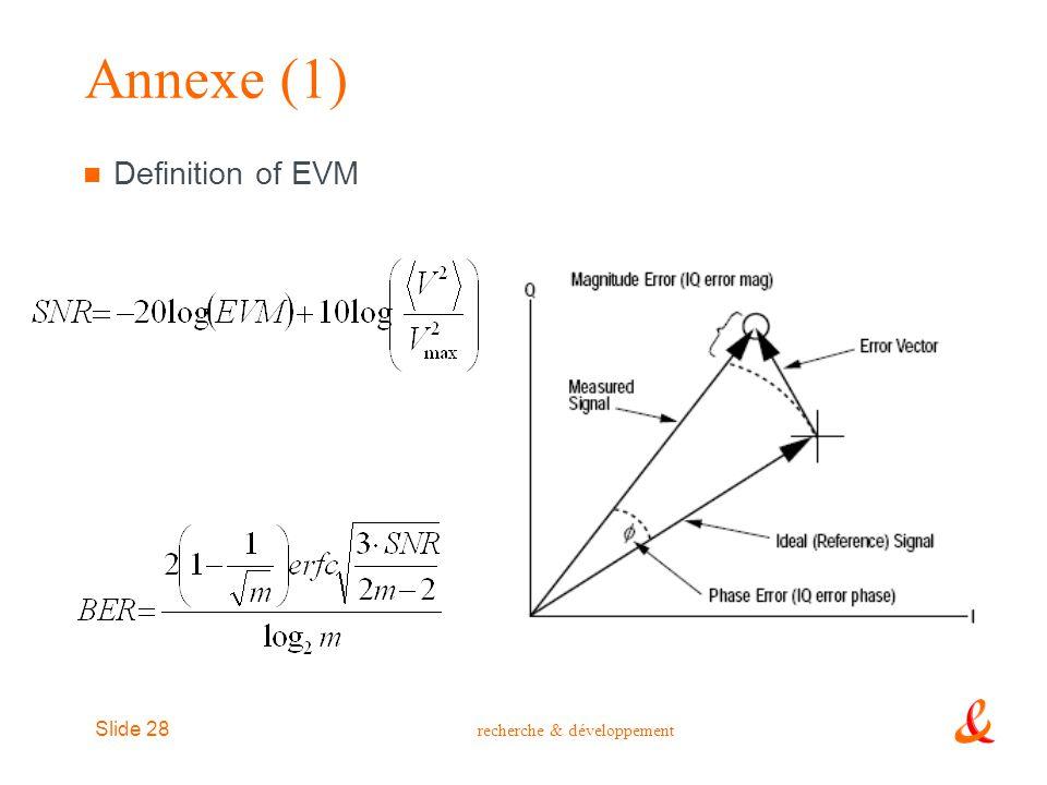 recherche & développement Slide 28 Annexe (1) Definition of EVM