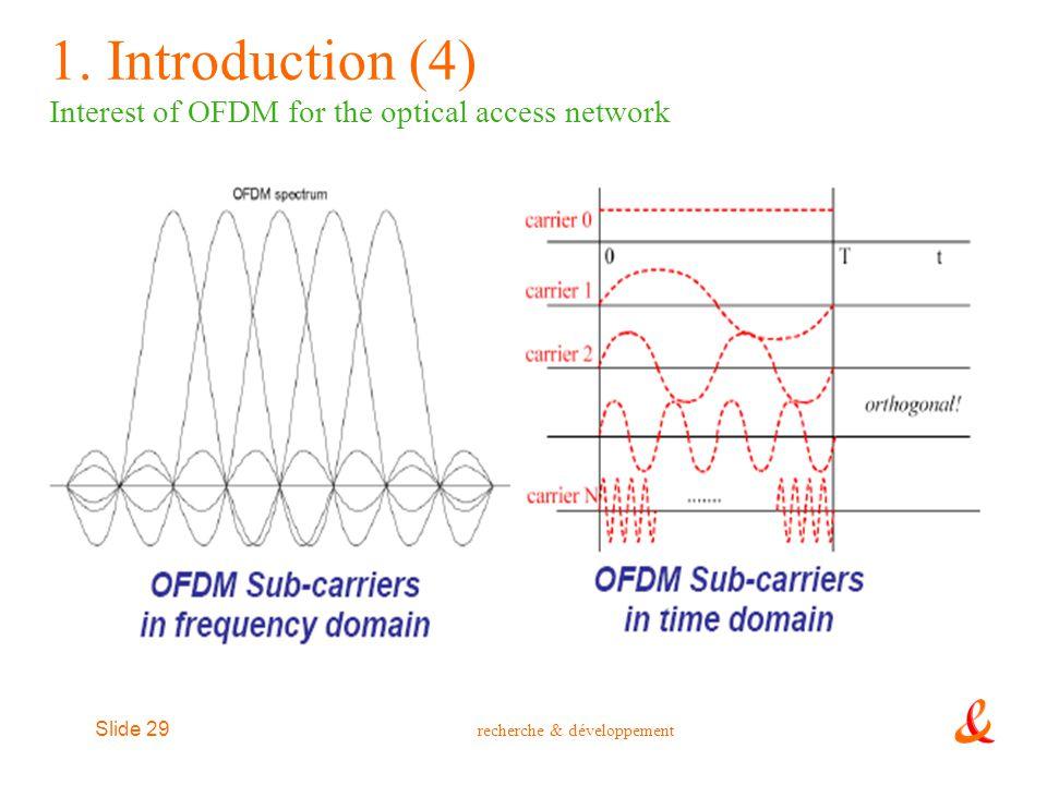 recherche & développement Slide 29 1. Introduction (4) Interest of OFDM for the optical access network