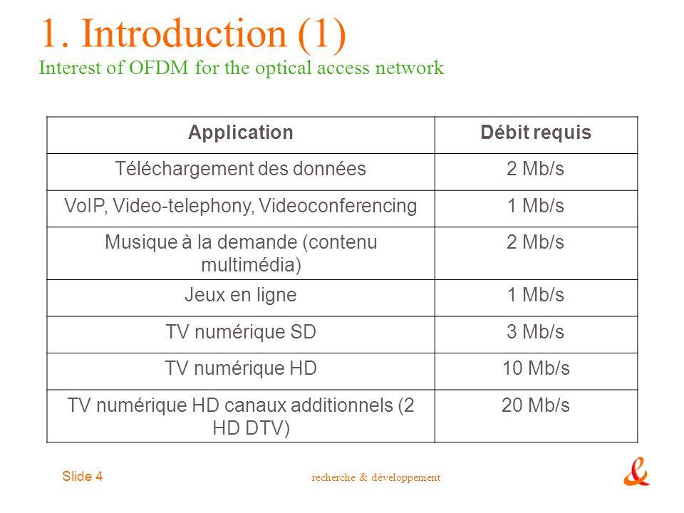 recherche & développement Slide 4 1. Introduction (1) Interest of OFDM for the optical access network ApplicationDébit requis Téléchargement des donné