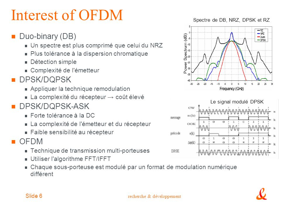 recherche & développement Slide 17 Discussion OFDM modulation is a good candidate as a cost effective solution for colorless ONU OFDM format is more tolerant to Rayleigh backscattering than NRZ format in a bidirectional link Increase the bit rate in optical access network GPON → 10G in access 1.