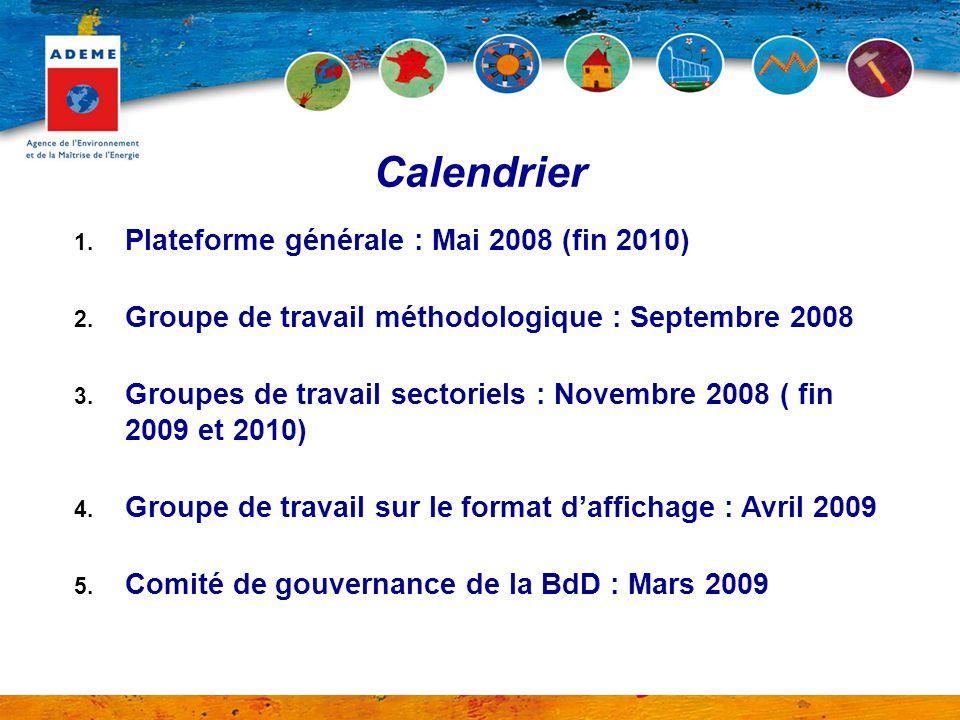 Calendrier 1. Plateforme générale : Mai 2008 (fin 2010) 2. Groupe de travail méthodologique : Septembre 2008 3. Groupes de travail sectoriels : Novemb