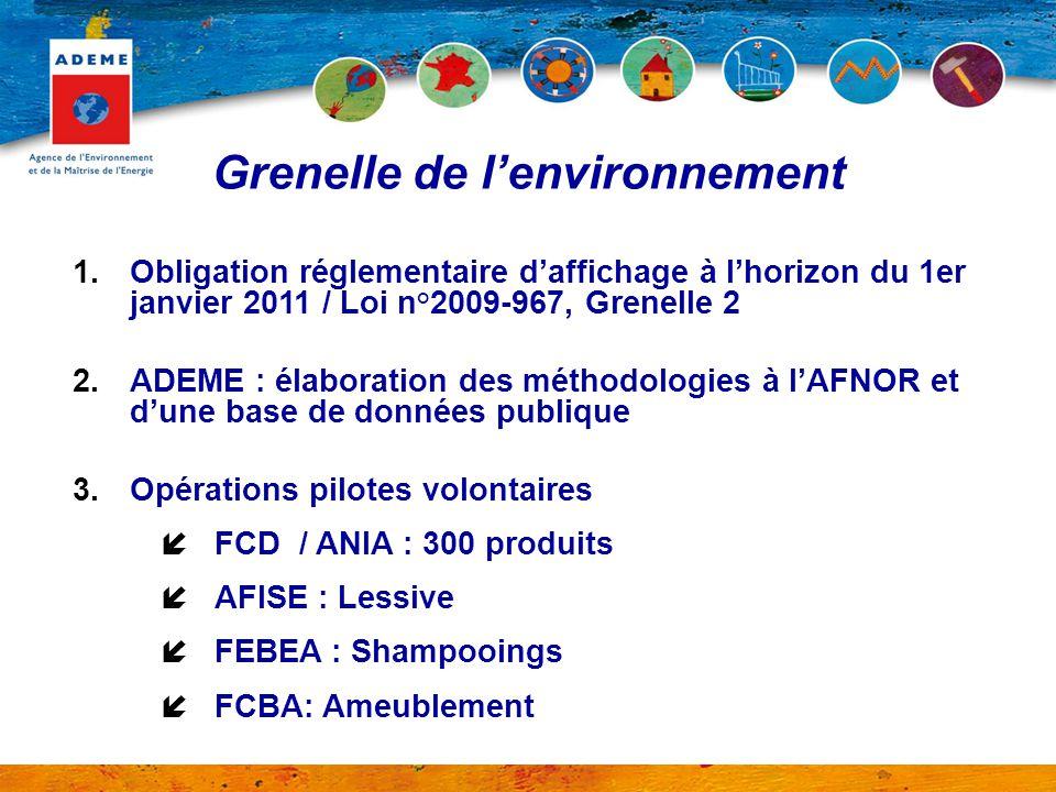 Grenelle de l'environnement 1.Obligation réglementaire d'affichage à l'horizon du 1er janvier 2011 / Loi n°2009-967, Grenelle 2 2.ADEME : élaboration
