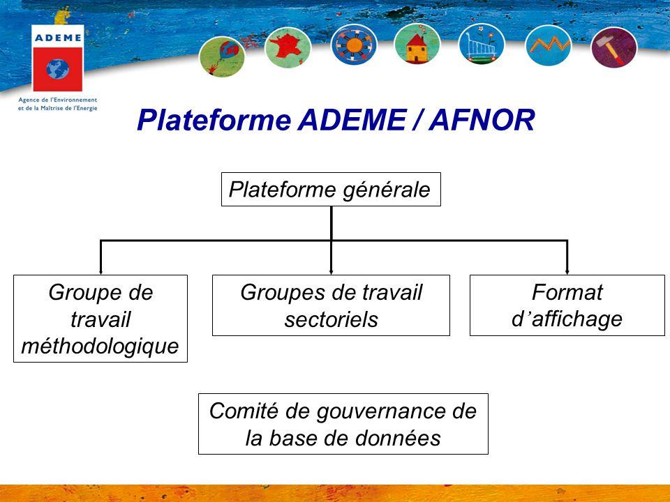 Plateforme ADEME / AFNOR Plateforme générale Groupe de travail méthodologique Groupes de travail sectoriels Format d ' affichage Comité de gouvernance de la base de données