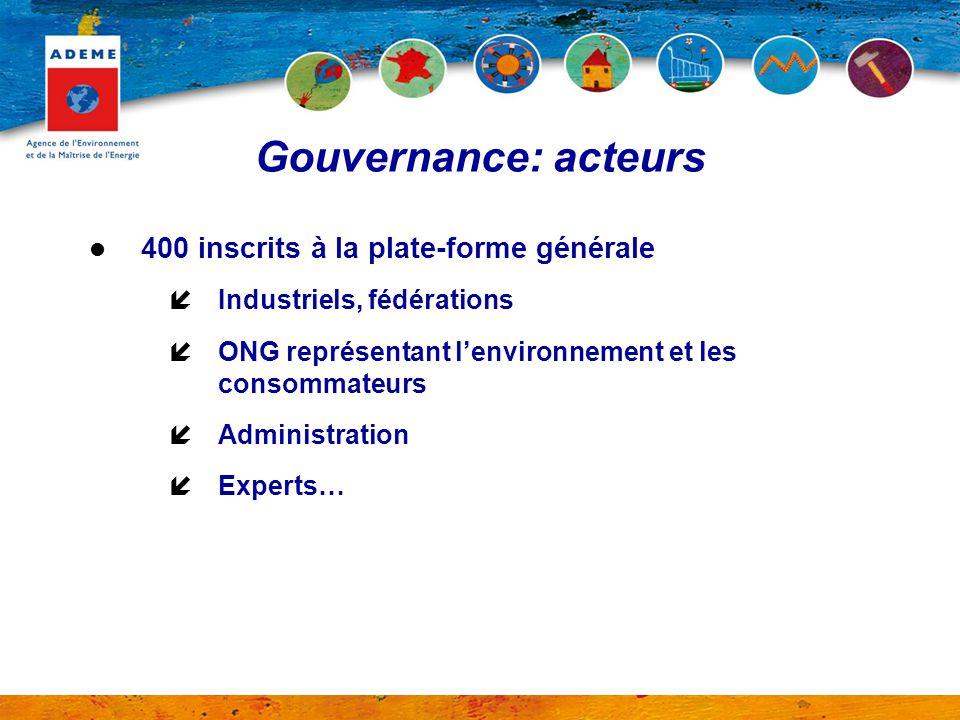 400 inscrits à la plate-forme générale í Industriels, fédérations í ONG représentant l'environnement et les consommateurs í Administration í Experts… Gouvernance: acteurs