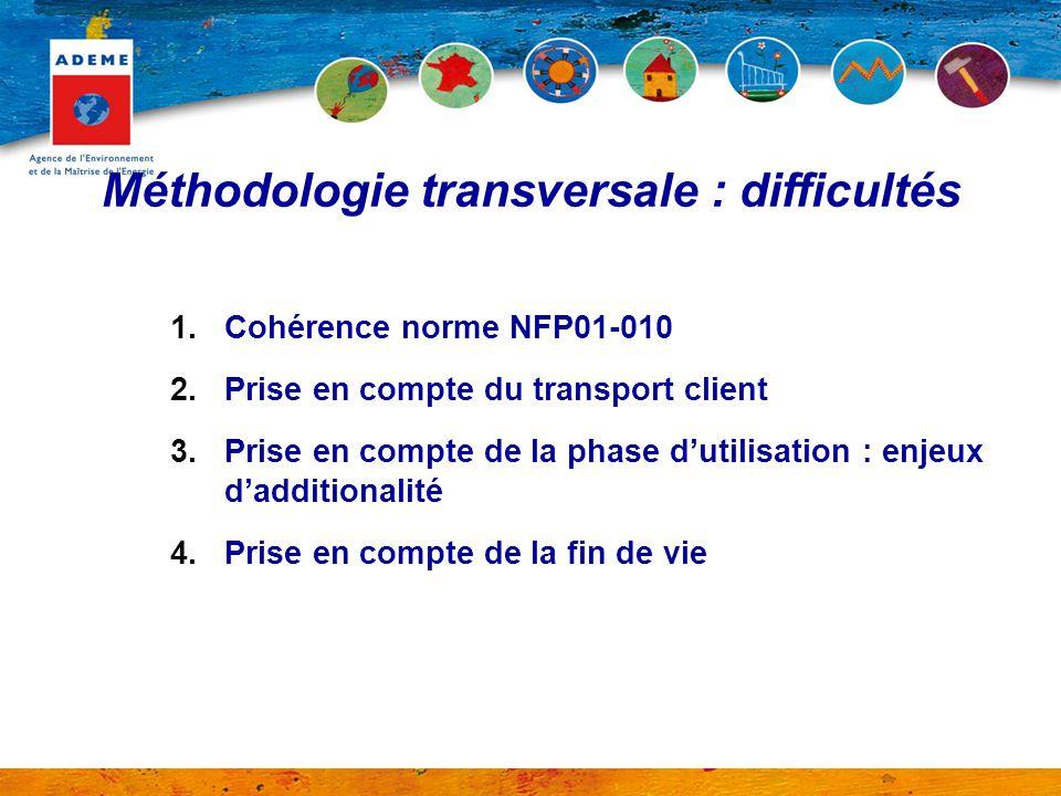 1.Cohérence norme NFP01-010 2.Prise en compte du transport client 3.Prise en compte de la phase d'utilisation : enjeux d'additionalité 4.Prise en compte de la fin de vie Méthodologie transversale : difficultés