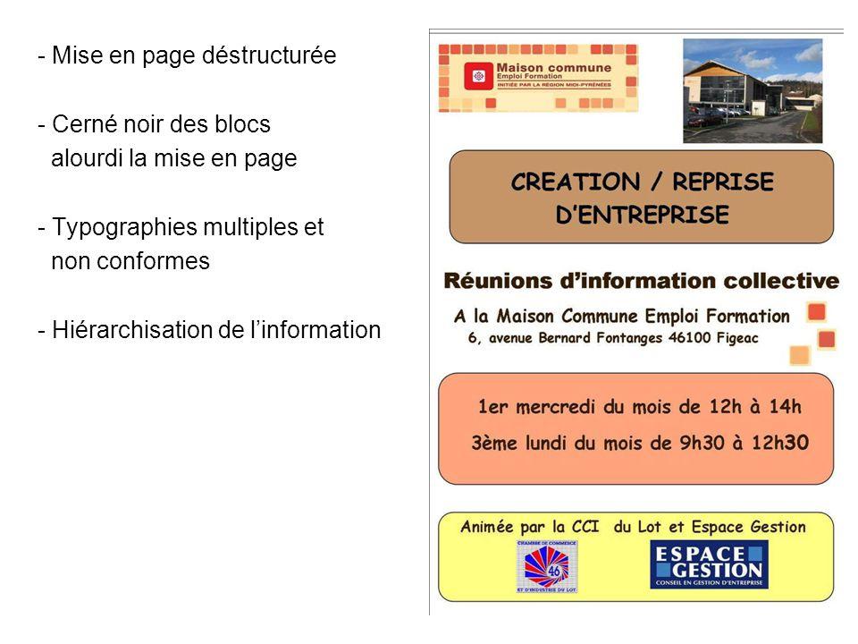 - Mise en page déstructurée - Cerné noir des blocs alourdi la mise en page - Typographies multiples et non conformes - Hiérarchisation de l'information