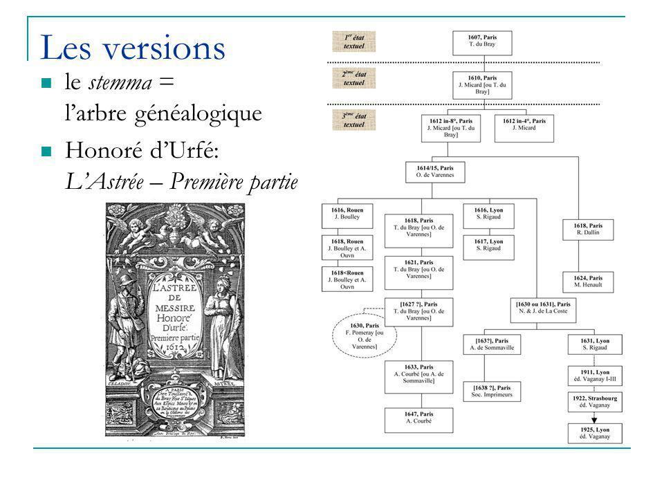 Les versions le stemma = l'arbre généalogique Honoré d'Urfé: L'Astrée – Première partie
