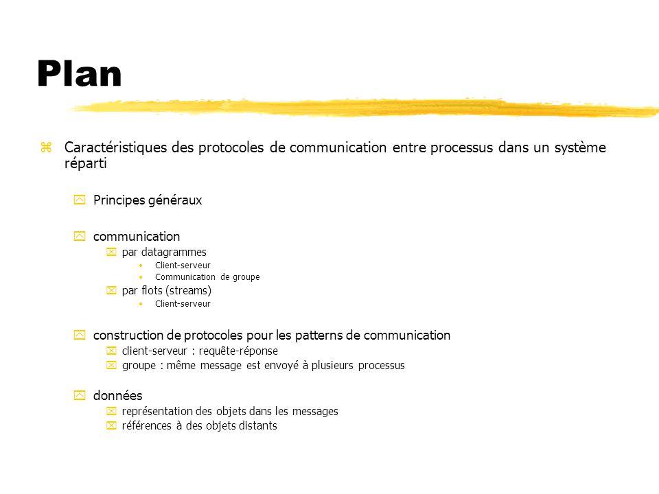 Plan zCaractéristiques des protocoles de communication entre processus dans un système réparti yPrincipes généraux ycommunication xpar datagrammes Client-serveur Communication de groupe xpar flots (streams) Client-serveur yconstruction de protocoles pour les patterns de communication xclient-serveur : requête-réponse xgroupe : même message est envoyé à plusieurs processus ydonnées xreprésentation des objets dans les messages xréférences à des objets distants