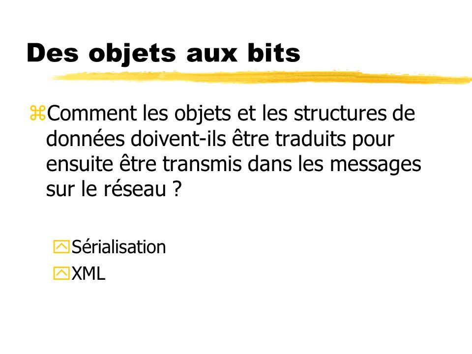 Des objets aux bits zComment les objets et les structures de données doivent-ils être traduits pour ensuite être transmis dans les messages sur le réseau .