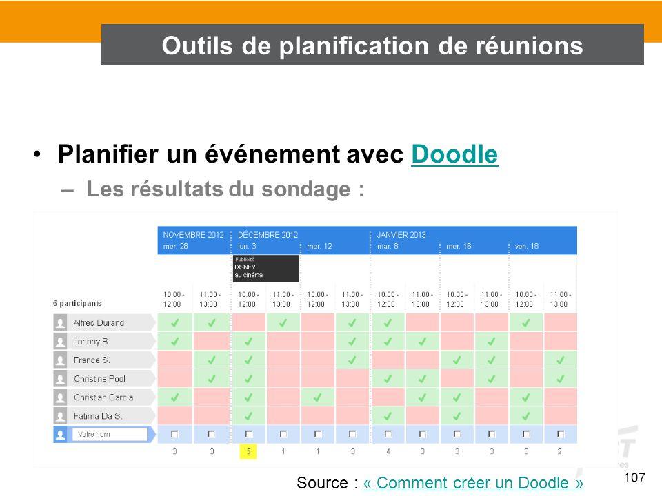 107 Planifier un événement avec DoodleDoodle –Les résultats du sondage : Outils de planification de réunions Source : « Comment créer un Doodle »« Com