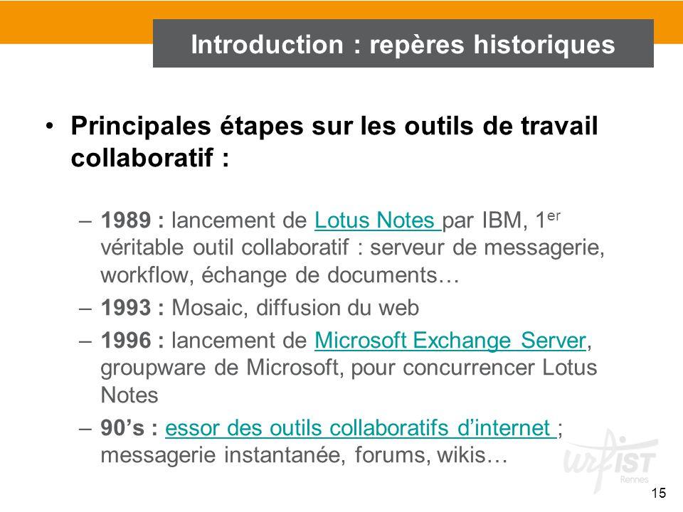 15 Principales étapes sur les outils de travail collaboratif : –1989 : lancement de Lotus Notes par IBM, 1 er véritable outil collaboratif : serveur d