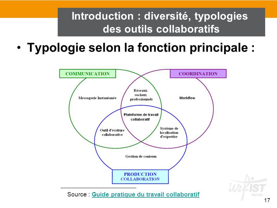 17 Introduction : diversité, typologies des outils collaboratifs Typologie selon la fonction principale : Source : Guide pratique du travail collabora