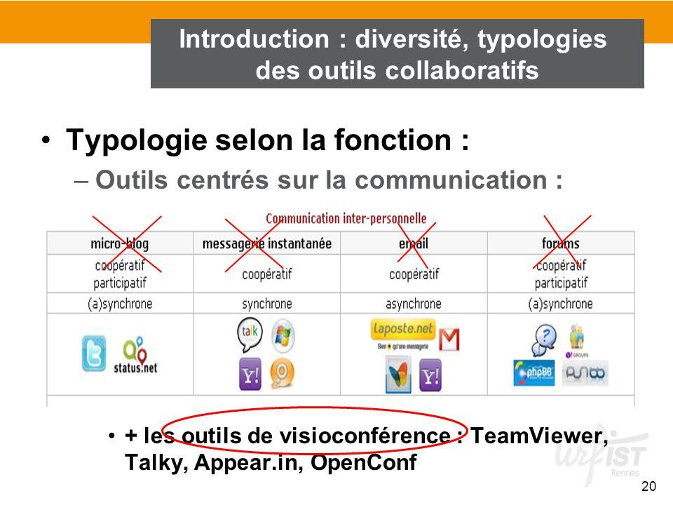 20 Introduction : diversité, typologies des outils collaboratifs Typologie selon la fonction : –Outils centrés sur la communication : + les outils de