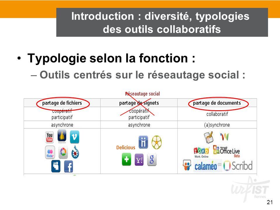 21 Introduction : diversité, typologies des outils collaboratifs Typologie selon la fonction : –Outils centrés sur le réseautage social :