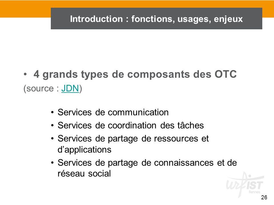 26 Introduction : fonctions, usages, enjeux 4 grands types de composants des OTC (source : JDN)JDN Services de communication Services de coordination