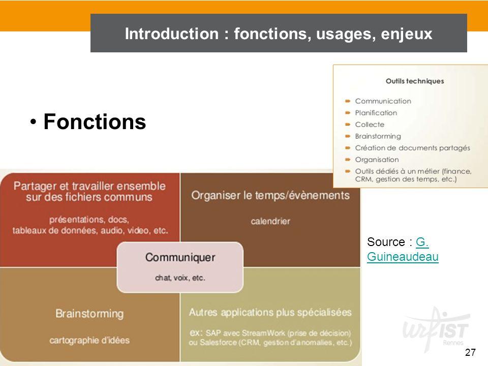 27 Introduction : fonctions, usages, enjeux Source : G. GuineaudeauG. Guineaudeau Fonctions