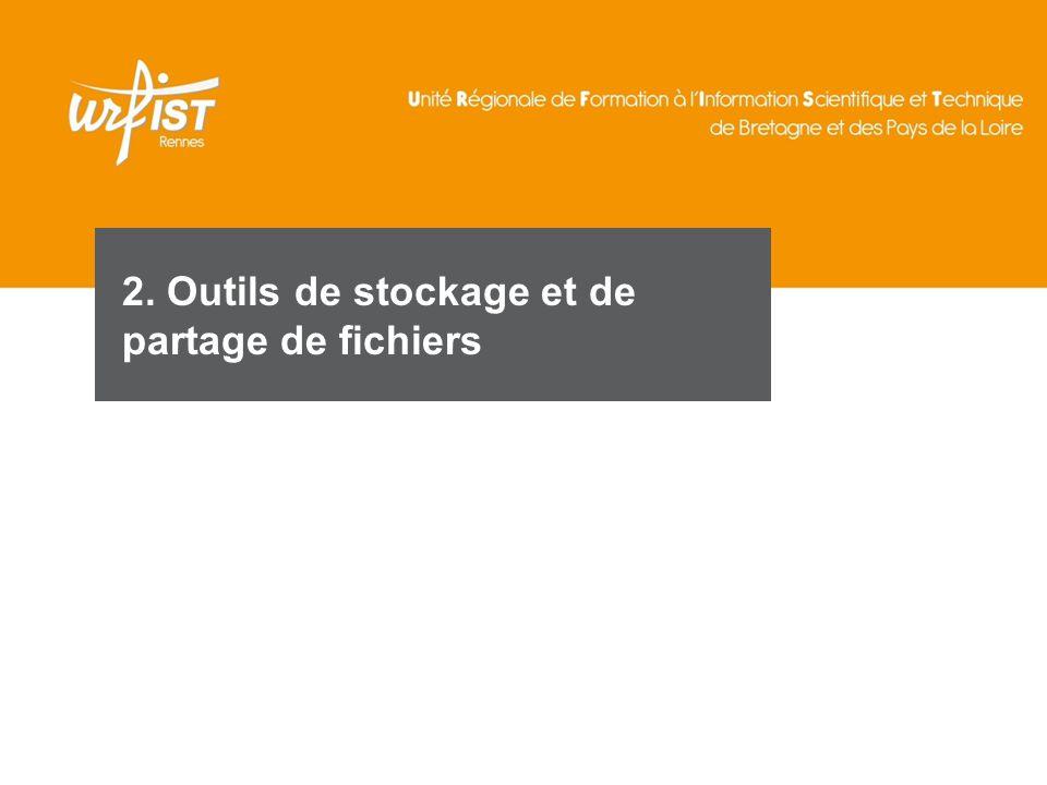 33 2. Outils de stockage et de partage de fichiers