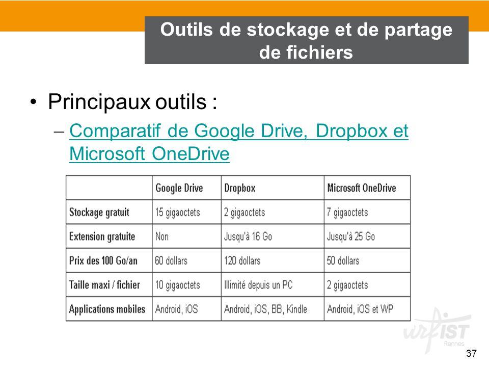 37 Outils de stockage et de partage de fichiers Principaux outils : –Comparatif de Google Drive, Dropbox et Microsoft OneDriveComparatif de Google Dri