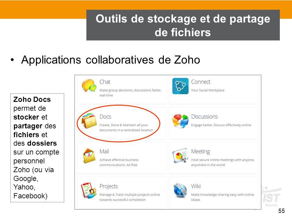 55 Applications collaboratives de Zoho Outils de stockage et de partage de fichiers Zoho Docs permet de stocker et partager des fichiers et des dossie
