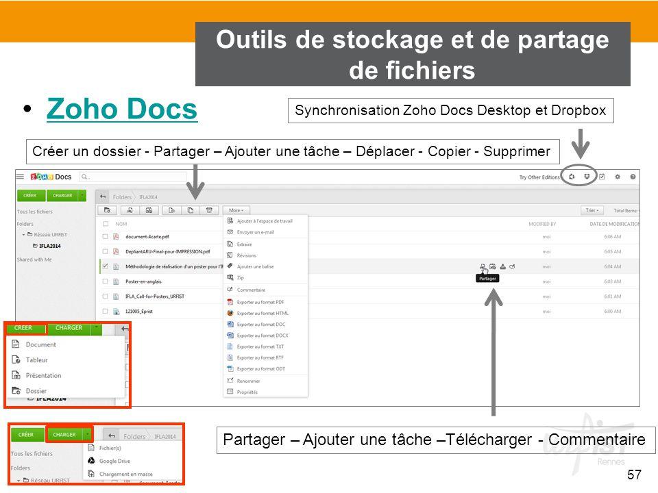 57 Outils de stockage et de partage de fichiers Zoho Docs Partager – Ajouter une tâche –Télécharger - Commentaire Créer un dossier - Partager – Ajoute