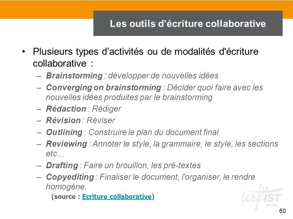 60 Plusieurs types d'activités ou de modalités d'écriture collaborative : –Brainstorming : développer de nouvelles idées –Converging on brainstorming