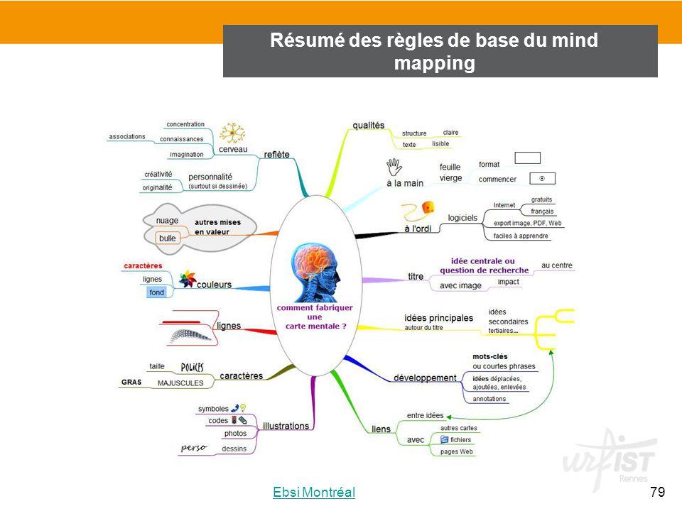 79Ebsi Montréal Résumé des règles de base du mind mapping