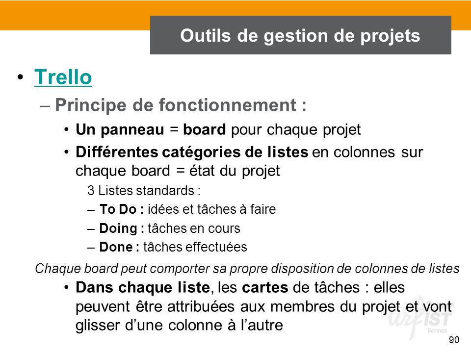 90 Outils de gestion de projets Trello –Principe de fonctionnement : Un panneau = board pour chaque projet Différentes catégories de listes en colonne