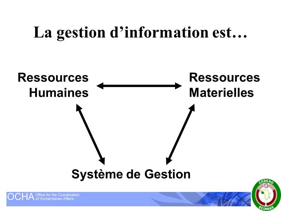 Une bonne gestion d'information La gestion d'information est un élément principal de la coordination.