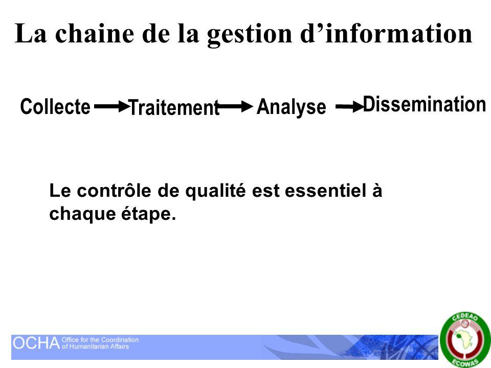 La gestion d'information est… Ressources Humaines Ressources Materielles Système de Gestion