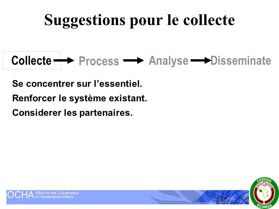 Collecte Traitement AnalyseDissemination Definir les objectifs Definir l'echantillon et la méthodologie Definir le format Definir le processus Primaire Secondaire Identifier les sources Verifier leur crédibilité