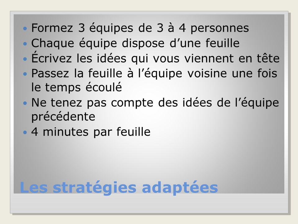 Les stratégies adaptées Formez 3 équipes de 3 à 4 personnes Chaque équipe dispose d'une feuille Écrivez les idées qui vous viennent en tête Passez la feuille à l'équipe voisine une fois le temps écoulé Ne tenez pas compte des idées de l'équipe précédente 4 minutes par feuille