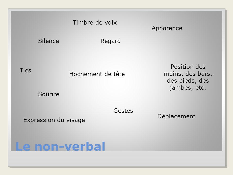 Le non-verbal SilenceRegard Hochement de tête Position des mains, des bars, des pieds, des jambes, etc.