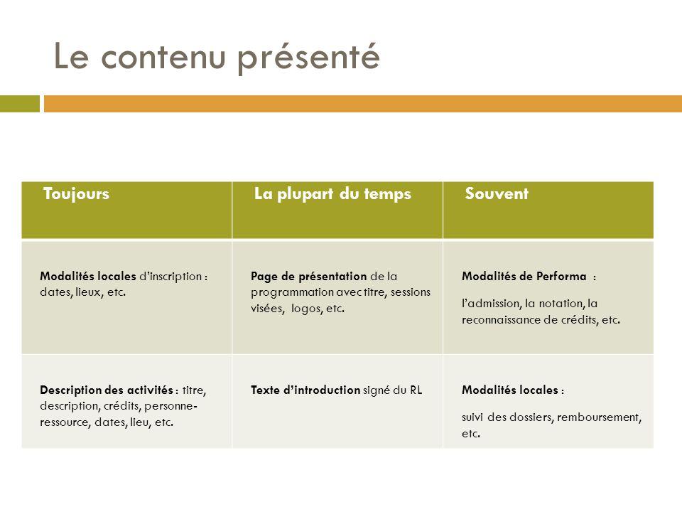 Le contenu présenté ToujoursLa plupart du tempsSouvent Modalités locales d'inscription : dates, lieux, etc.