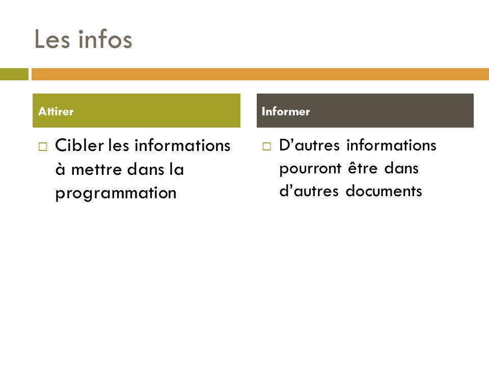 Les infos  Cibler les informations à mettre dans la programmation  D'autres informations pourront être dans d'autres documents AttirerInformer