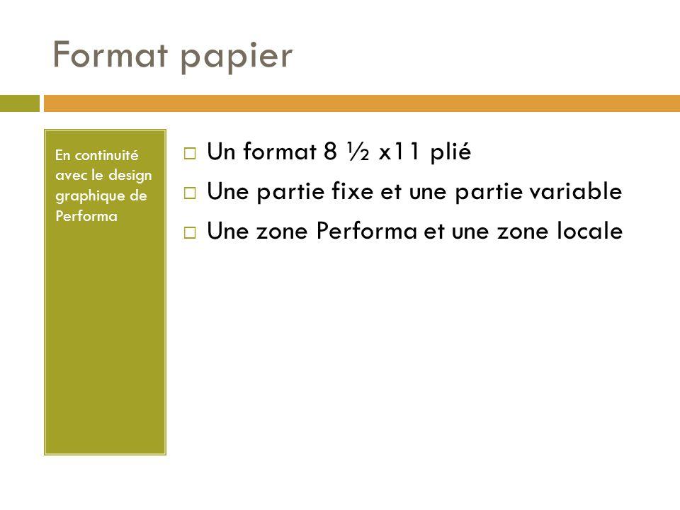 Format papier En continuité avec le design graphique de Performa  Un format 8 ½ x11 plié  Une partie fixe et une partie variable  Une zone Performa et une zone locale