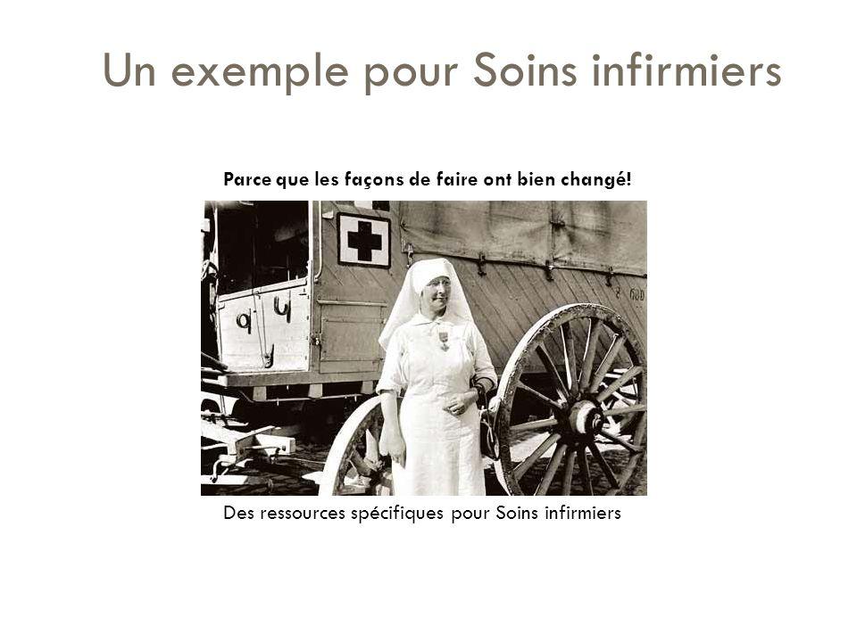 Un exemple pour Soins infirmiers Parce que les façons de faire ont bien changé.