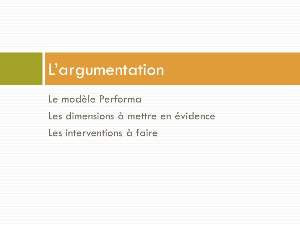 Le modèle Performa Les dimensions à mettre en évidence Les interventions à faire L'argumentation