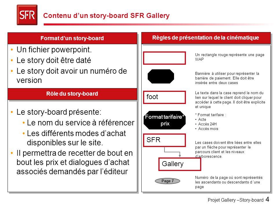 Projet Gallery –Story-board 4 Contenu d'un story-board SFR Gallery Format d'un story-board Un fichier powerpoint. Le story doit être daté Le story doi