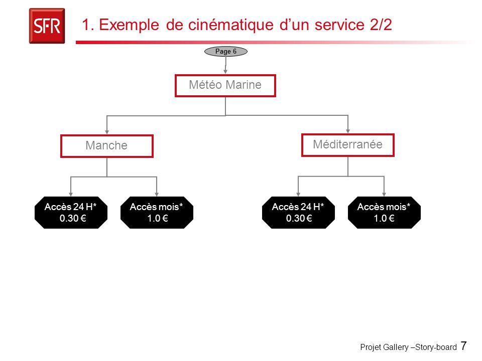 Projet Gallery –Story-board 7 1. Exemple de cinématique d'un service 2/2 Météo Marine Méditerranée Manche Page 6 Accès 24 H* 0.30 € Accès mois* 1.0 €
