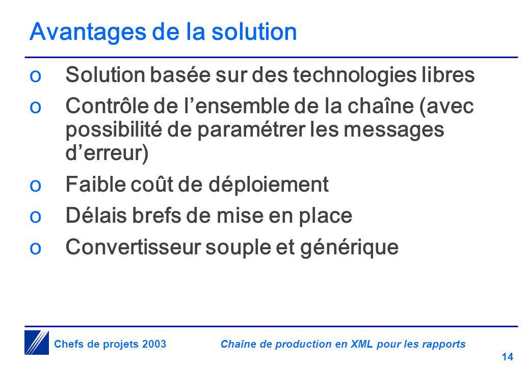 Chaîne de production en XML pour les rapports 14 Chefs de projets 2003 Avantages de la solution oSolution basée sur des technologies libres oContrôle de l'ensemble de la chaîne (avec possibilité de paramétrer les messages d'erreur) oFaible coût de déploiement oDélais brefs de mise en place oConvertisseur souple et générique