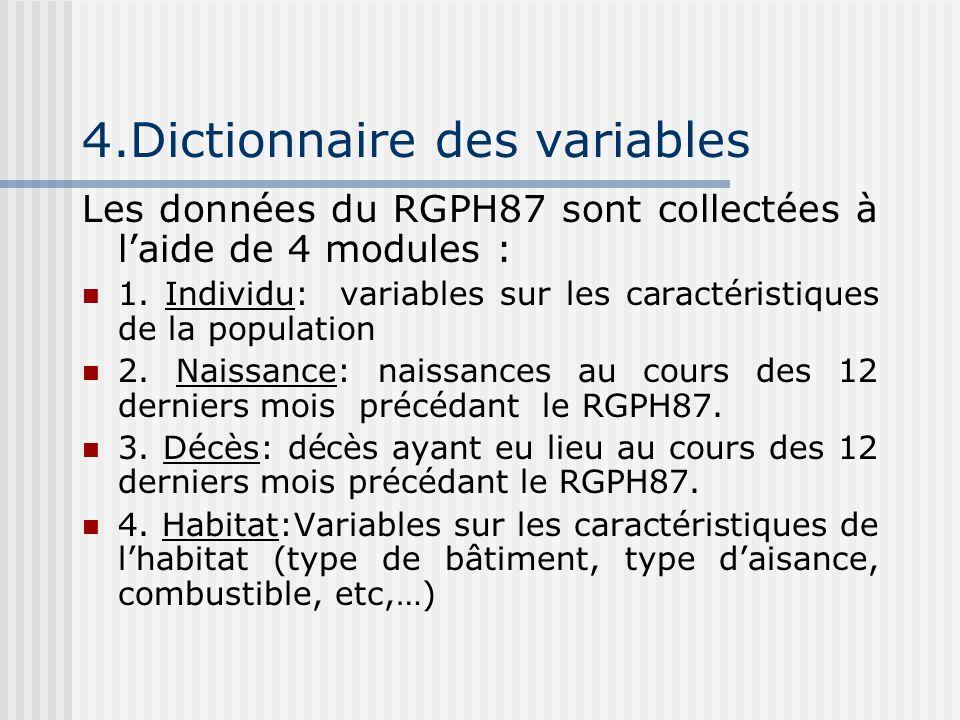 4.Dictionnaire des variables Les données du RGPH87 sont collectées à l'aide de 4 modules : 1.